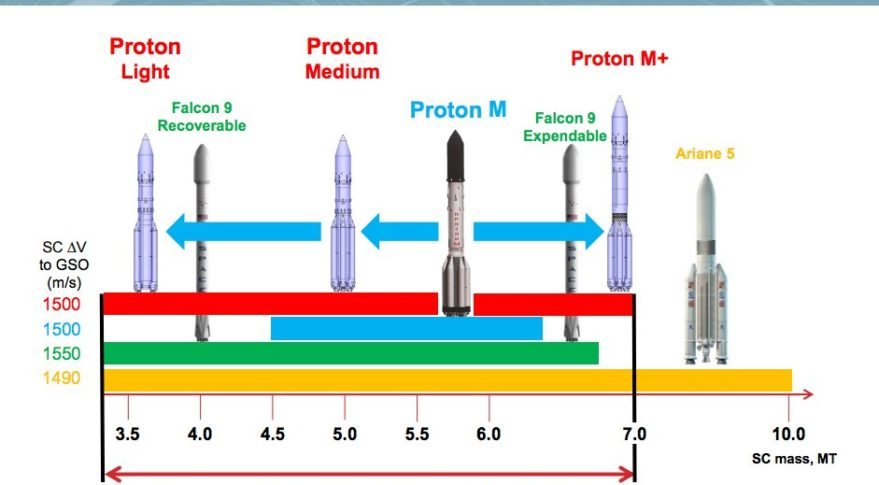 expanded-proton-line-879x485